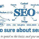 Understanding the Importance of Web Design on SEO, Branding and More