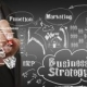 Why marketing strategy is important for your business